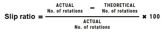 Formula for calculating the slip ratio