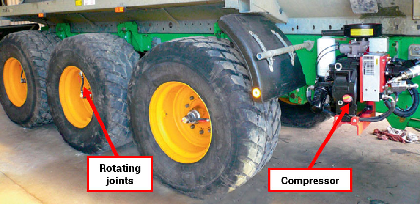 Central tyre inflation system on a 3-axle trailer