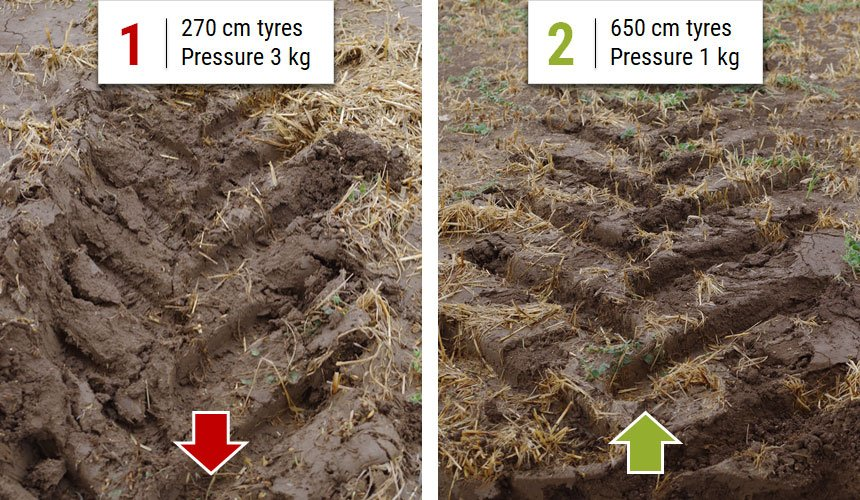 Observe the footprint of your tyres to diagnose problems