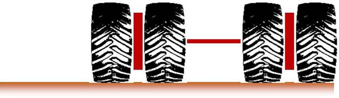 jumelage roues de même taille