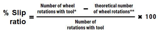formula calculate the slip ratio
