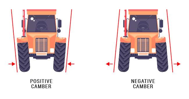 Geometry: camber problem