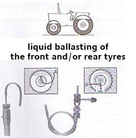 liquid ballasting of the front and/or rear tyres