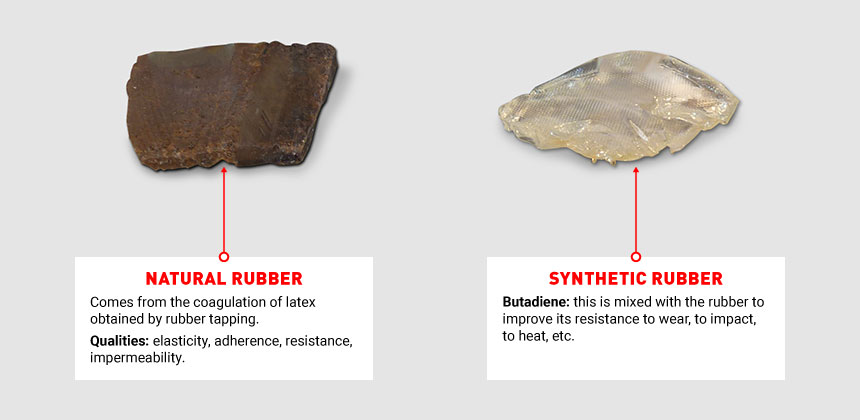 On the left, natural rubber, on the right, synethic rubber